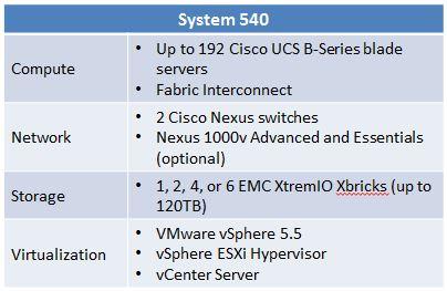 VCE Vblock System 540 Details